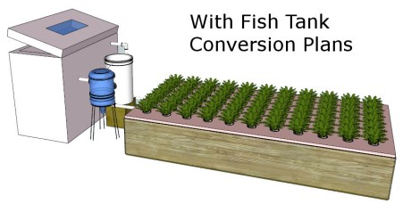 ZH-with-Fish-Conversion-Plans